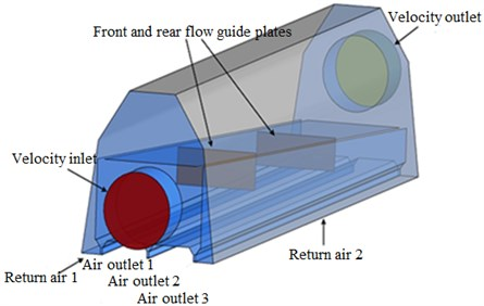 The geometric model of air knife