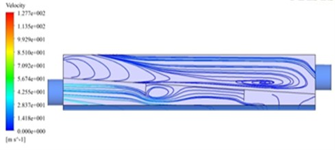The inner flow field of the original air knife model