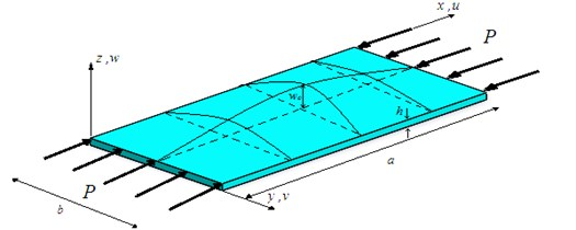 Rectangular plate under uniaxial in plane compressive load