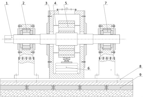 Schematic diagram of the test rig 1 – shaft,  2 – support bearing 1, 3 – experiment module, 4 – chain,  5 – test bearing, 6 – bellows, 7 – support bearing 2,  8 – platform, 9 – damping base
