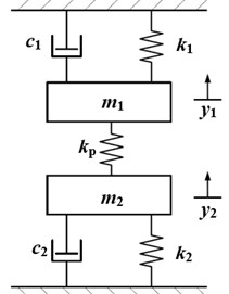 Simplified asymmetric structure model