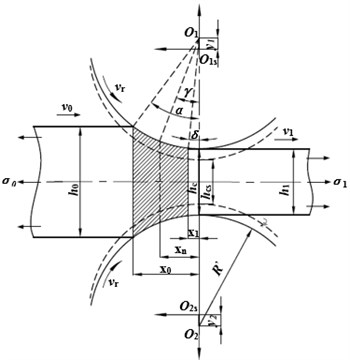 Roll bite geometry during vibration