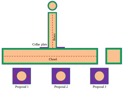 Reinforcement forms of welded steel pipes