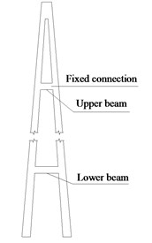 Both connection modes between upper beam and tower