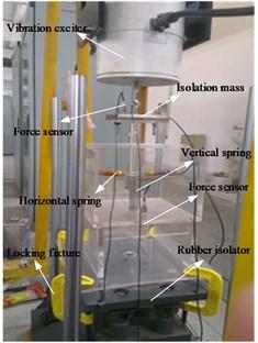 Experimental setup of HSLDS isolator