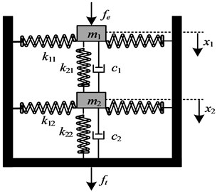 Schematic of N-N and L-L isolator