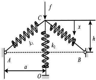 Schematic representation of isolator based on HSLDS