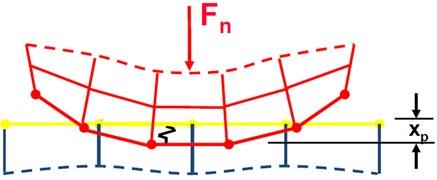 Augmented Lagrange formulation [12]