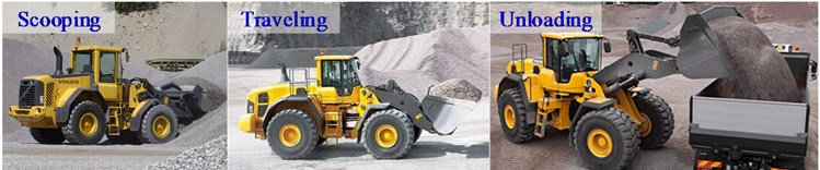 Operating process of the wheel loader