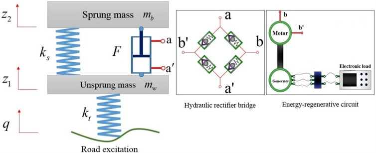 Two-DOF semi-active suspension system