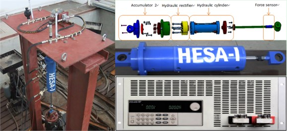 Test rig of HESA