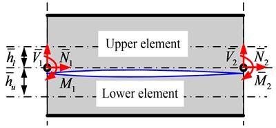 Open-crack beam element