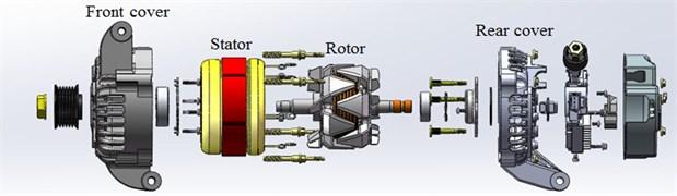 Structure of vehicle alternators
