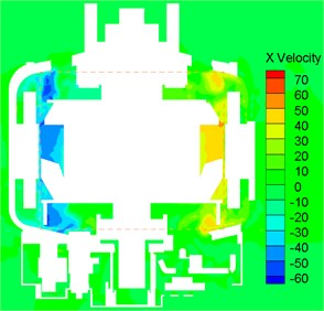 Velocity contour of axial section of vehicle alternators