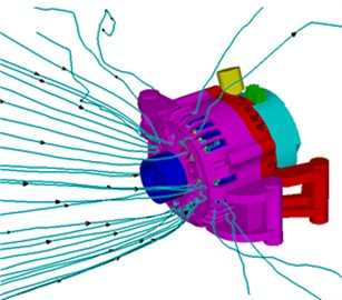 The streamlines of front and rear fans of alternators