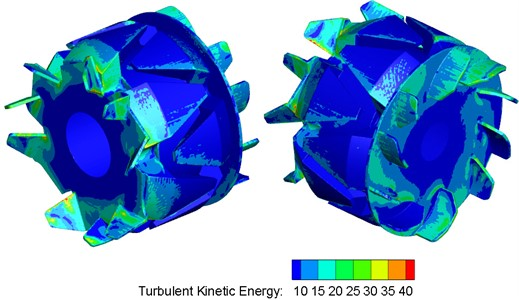 Turbulent kinetic energy distribution of front and rear fans of alternators