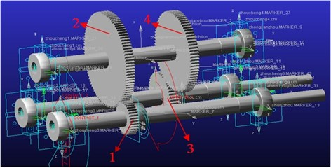 Dynamic model of gear transmission system