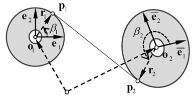 Common tangent of two spatial pulleys