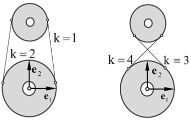 Types of the common tangent between pulleys