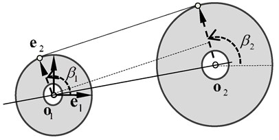 External common tangent of pulleys