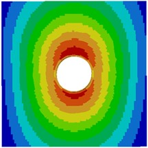 Contours for the radiation noise of cylinder