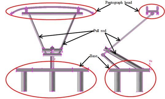 Geometric model of pantographs; front view and side view