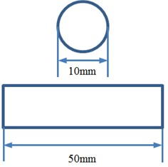Geometric model and related sizes of cylinder