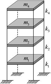 Simplified model of S2