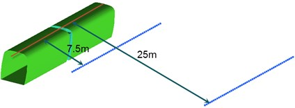 Schematic diagram for observation points of aerodynamic noises