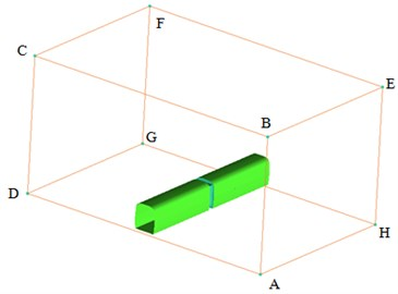 Computational domain of flow field