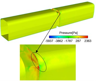 Contours of surface pressures in the connection position
