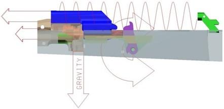 Virtual prototype model