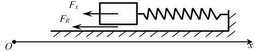 Diagrammatic graph of bolt carrier free recoil motion model