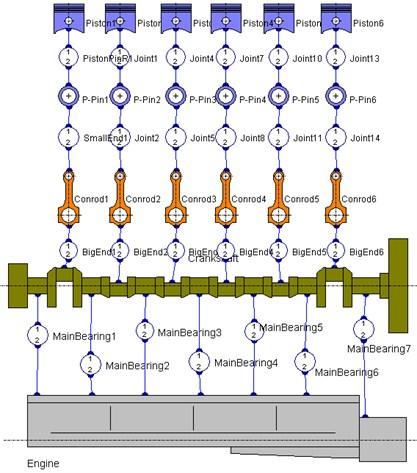 Simulation model of crankshaft torsional vibration