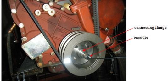 Measurement of torsional vibration of crankshaft