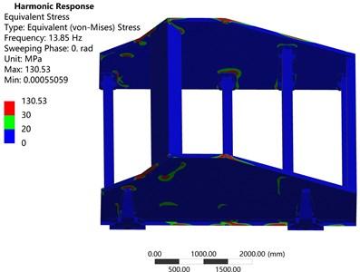 Rebuilt stress nephograms of: a) VSDSIMBS, b) TVS
