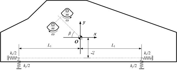 Dynamic model of VSDSIMBS