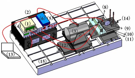 Scene and schematic of the experimental equipment