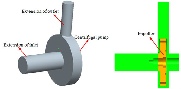 Geometric model of the centrifugal pump