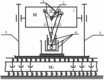 The impact-vibration mechanism