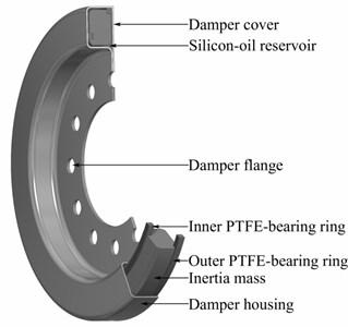Design of a viscous type torsional vibration damper