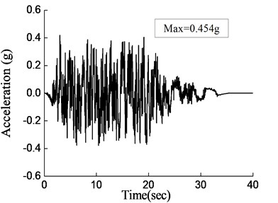 Seismic input: a) acceleration time history,  b) acceleration response spectrum, c) displacement spectrum