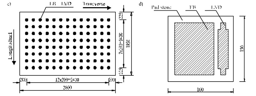 Details of base-isolation layer (Unit: m): a) longitudinal direction, b) transverse direction,  c) plan arrangement, d) local arrangement