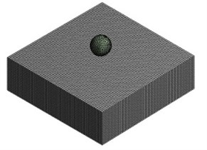 Single particle collision model grid