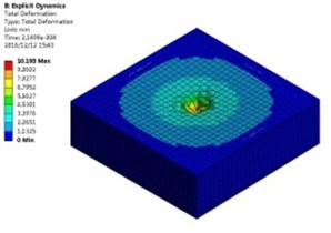 The equivalent stress and total deformation of the workpiece surface