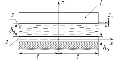 A schematic diagram of a narrow slit channel on Winkler foundation