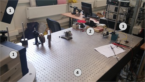 Experimental setup. 1) polytec machine (laser sources); 2) waveguide;  3) holder; 4) anti-vibration table