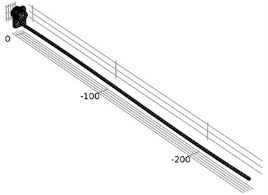 Illustration of geometry and FEM meshing of the waveguide wire and its housing
