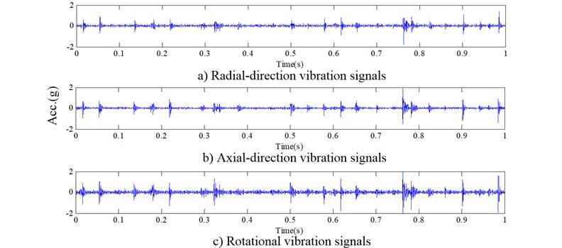 3D vibration signals from a root crack gear