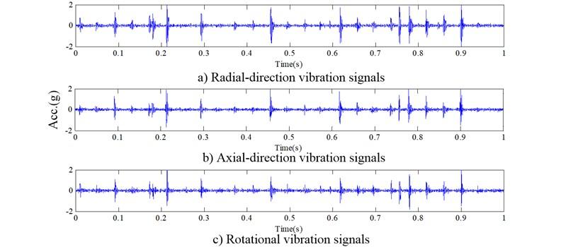 3D vibration signals from a tooth broken gear